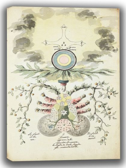 "Alchemical Illustration: ""Omnia ab uno natura prima materia"" Canvas. Sizes: A4/A3/A2/A1 (004041)"